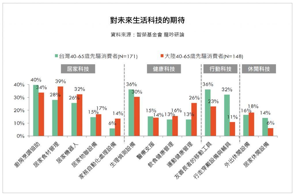 %e9%be%8d%e5%90%9f%e5%b0%8f%e6%96%87%ef%bc%8d%e8%a8%b1%e4%b8%80%e5%80%8b7%ef%bd%a480%e6%ad%b2%e9%82%84%e8%83%bd%e8%b6%b4%e8%b6%b4%e8%b5%b0%e7%9a%84%e7%a7%91%e6%8a%80%e5%a4%a2-%e5%85%a7%e6%96%87-1