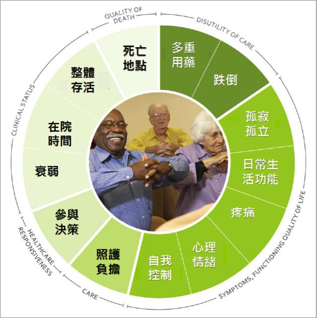 麥可・波特的醫療革命牽動高齡醫學   制定新規則的亞洲代表在台灣