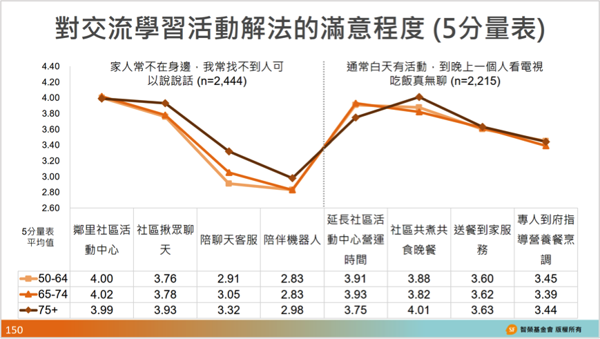 %e4%ba%a4%e6%b5%81%e5%9c%96%e8%a1%a8