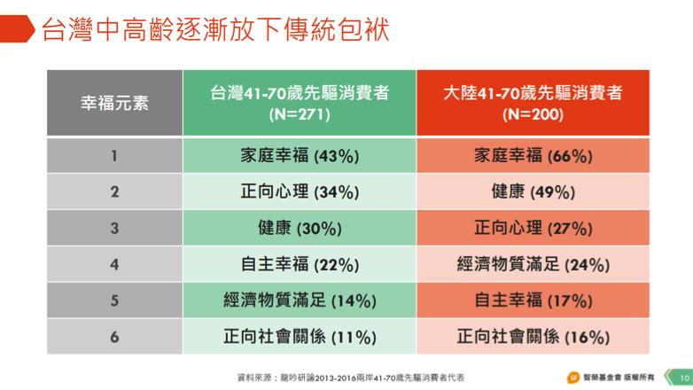 %e5%82%b3%e7%b5%b1%e5%8c%85%e8%a2%b1