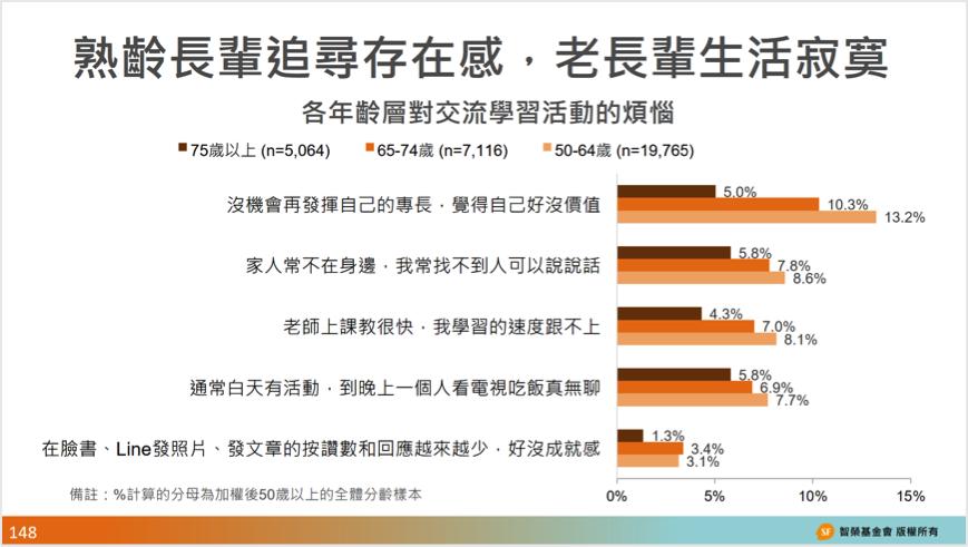 %e5%ad%98%e5%9c%a8%e6%84%9f%e5%9c%96%e8%a1%a8