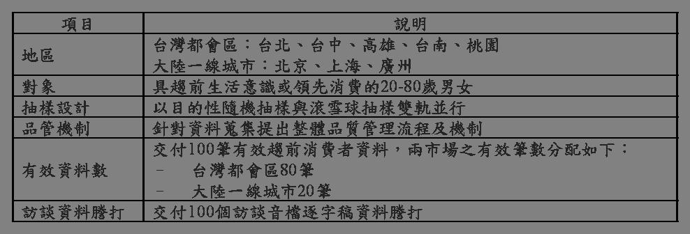 招標公告(2018-04-11)