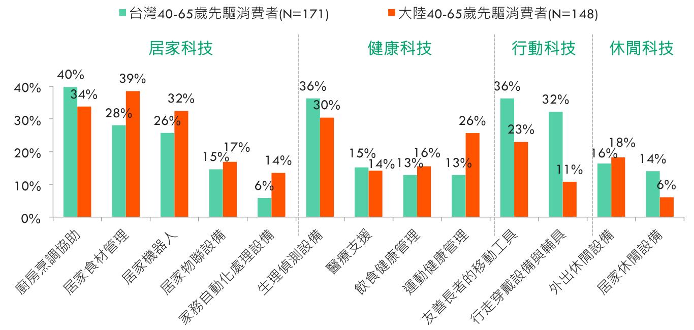 %e8%9e%a2%e5%b9%95%e5%bf%ab%e7%85%a7-2018-11-08-18-32-43