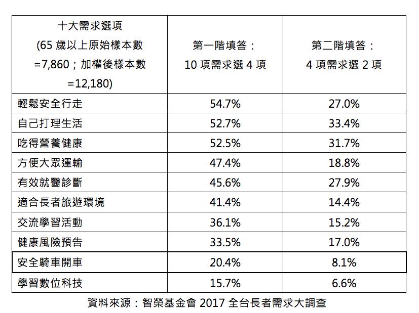 %e8%9e%a2%e5%b9%95%e5%bf%ab%e7%85%a7-2018-11-08-18-58-08