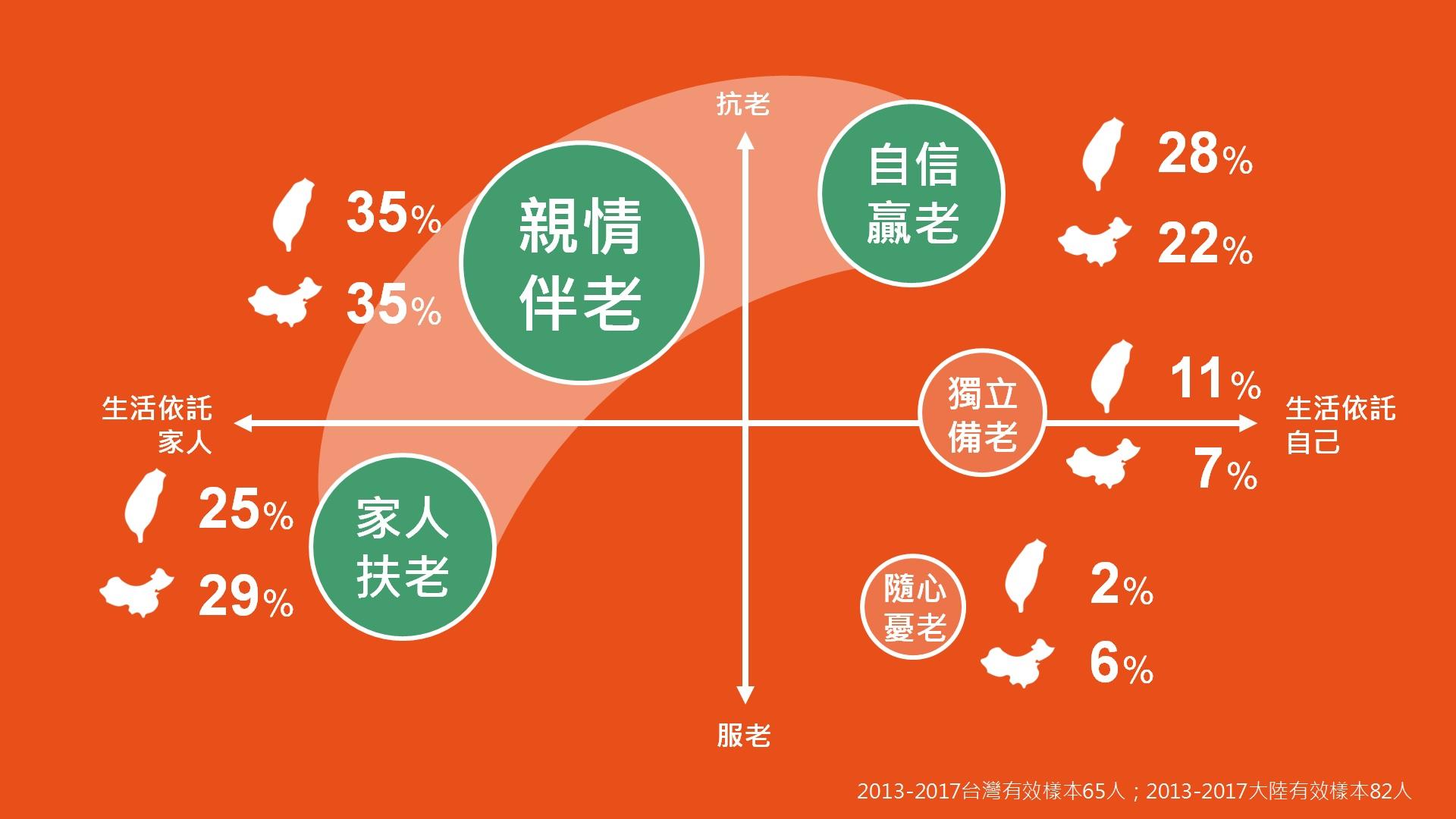 %e8%b2%a0%e8%b2%ac%e4%bb%bb%e7%9a%84%e7%84%a1%e9%bd%a1%e8%a8%ad%e8%a8%88-%e5%b0%87%e9%80%a0%e7%a6%8f%e4%b8%8a%e5%84%84%e7%86%9f%e9%bd%a1%e4%ba%ba%e5%8f%a3-%e5%85%a7%e6%96%87%e5%9c%96%e4%b8%80
