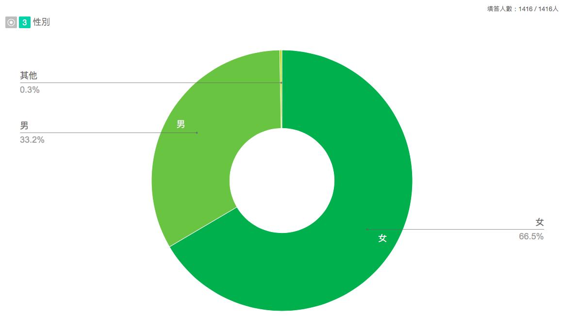 %e8%9e%a2%e5%b9%95%e5%bf%ab%e7%85%a7-2018-12-27-10-14-01
