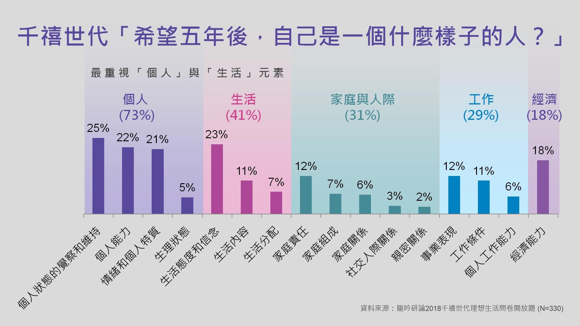 %e4%bc%91%e9%96%92%e6%96%87%e9%a1%af%e5%9c%96