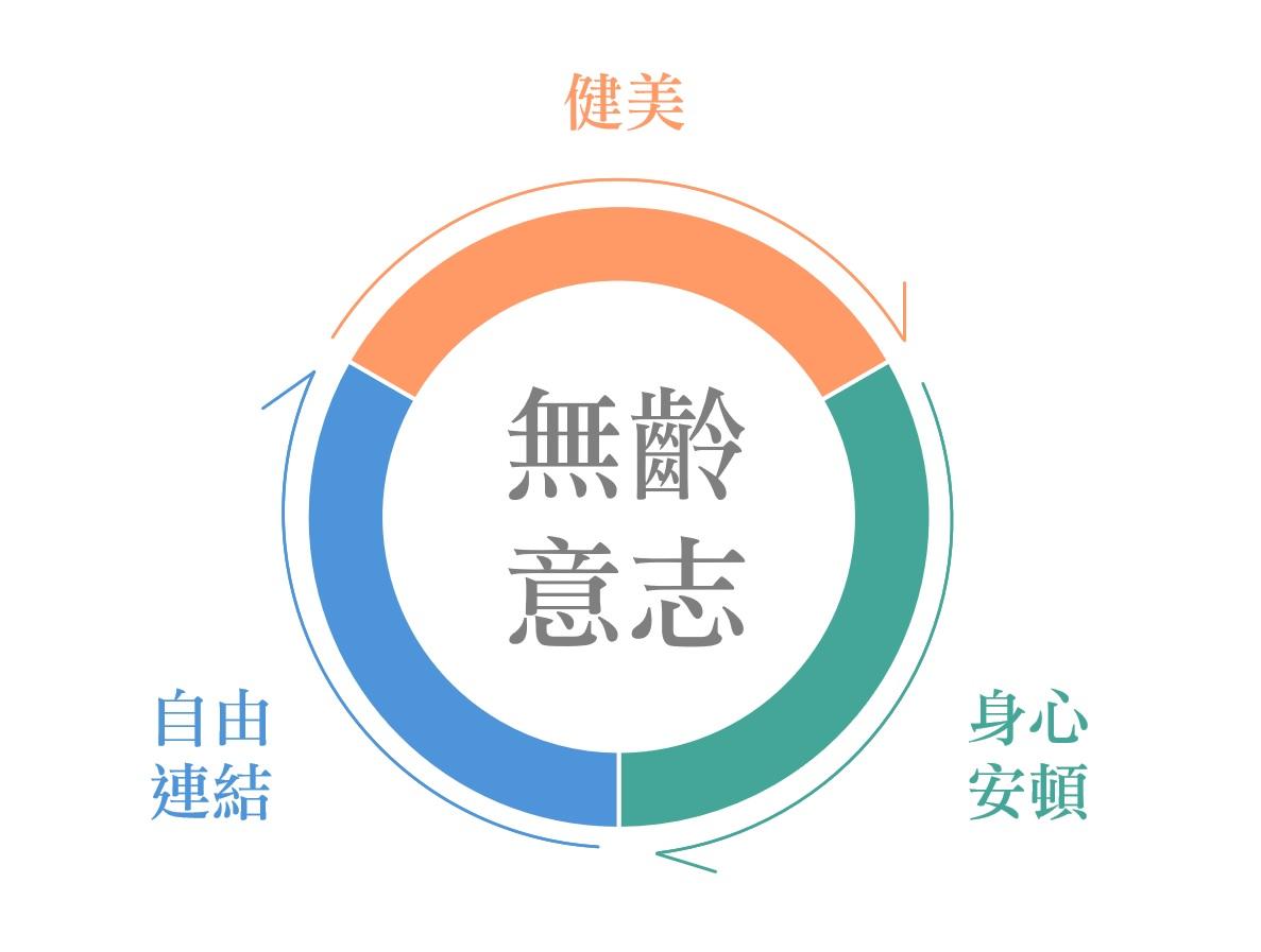 %e7%84%a1%e9%bd%a1%e6%84%8f%e5%bf%972